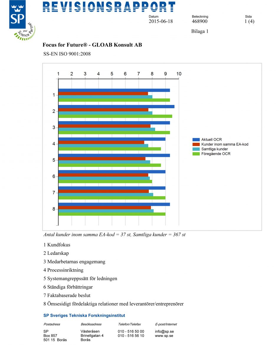 Revisionsrapport 2015-06-18 sida 1